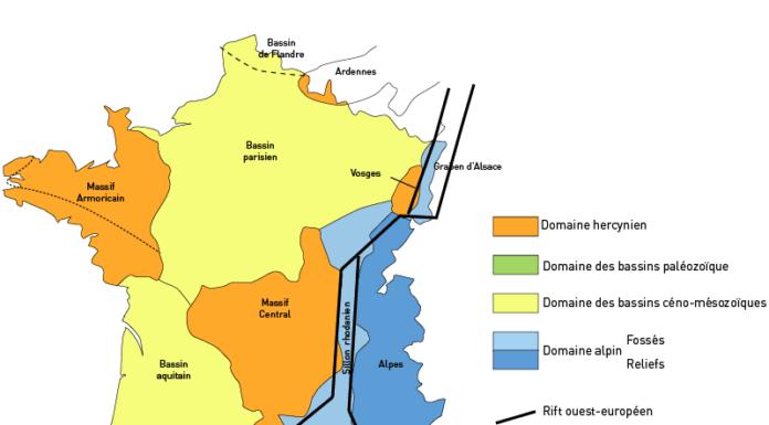 Bassin d'Aquitaine